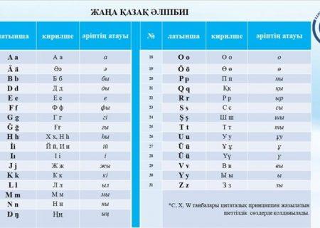 قزاقستان از الفبای جدید رونمایی کرد