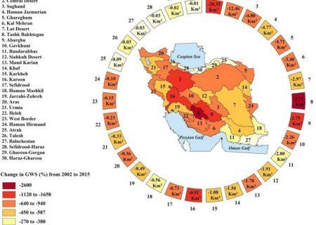 وضعیت نگران کننده ذخیره آب های زیر زمینی در ایران