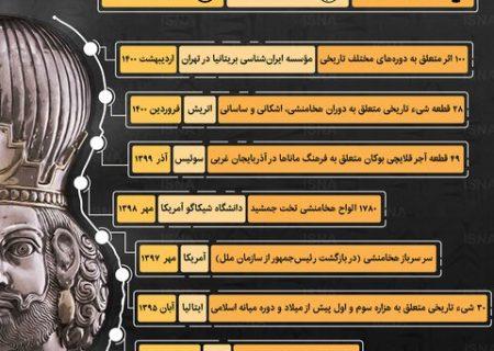 استرداد آثار تاریخی به ایران در سالهای اخیر (اینفوگرافیک)