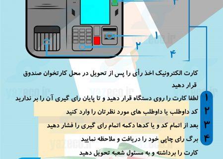 آموزش نحوه رای دهی الکترونیکی در انتخابات شورای شهر تبریز (اینفوگرافی)