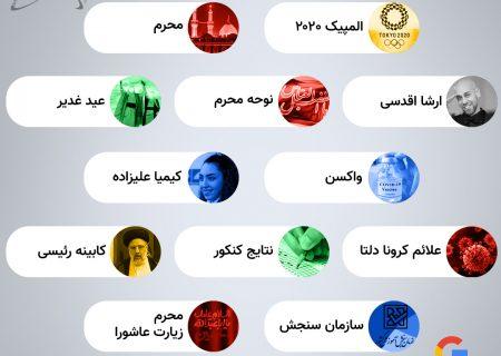بیشترین جستجوی گوگل ایرانیان در مرداد ۱۴۰۰