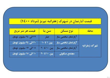 قیمت آپارتمان در زعفرانیه تبریز چند؟